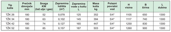 Kotao-trajno-zareci-sa-kosim-lozistem-TERMOMONT2