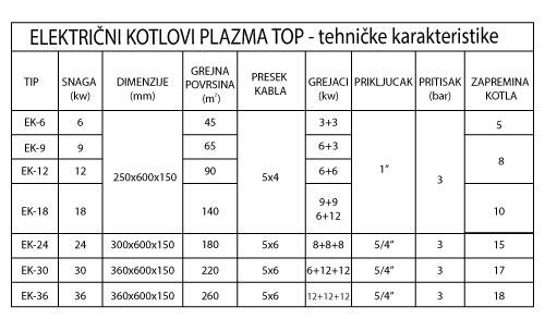 elektricni-kotao-plazma-top2