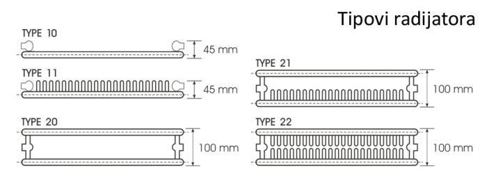 Panelni-radijator-ELMA-TIP-22-2