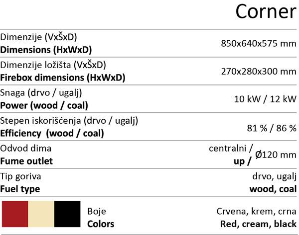 Pec-na-cvrsto-gorivo-MBS-CORNER4