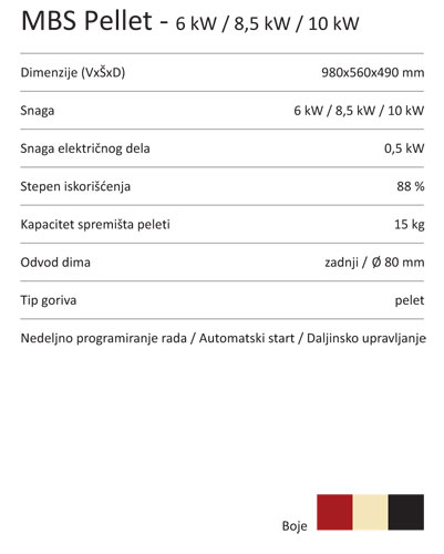 Pec-na-pelet-PELET-MBS2