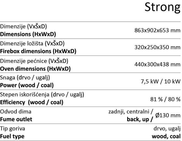 Sporet-na-cvrsto-gorivo-MBS-STRONG-INOX4
