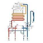 Kondenzacioni-Gasni-kotao-FERROLI-DIVACONDENS-kombinovani-fasadni1