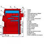 Kotao-toplovodni-sa-ravnim-lozistem-TERMOMONT1