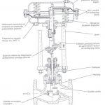 Pneumatski-regulacioni-ventil1
