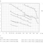 Pneumatski-regulacioni-ventil2