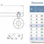 Sigurnosni-ventil-sa-tegom-MIP-Cuprija2
