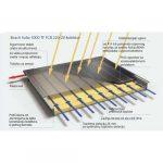 Solarni-panel-BOSCH1