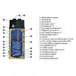 Toplotna-pumpa-TDB-C-S-NES-Deutsche-Technologie1